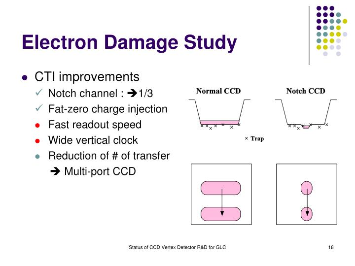 Electron Damage Study