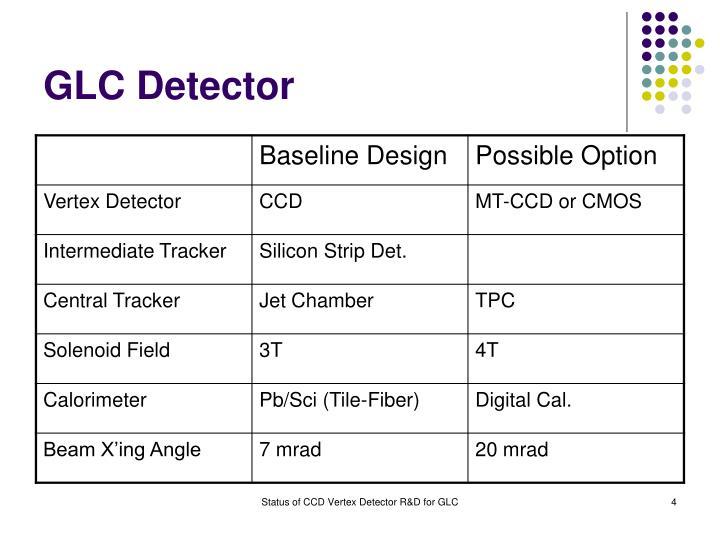 GLC Detector