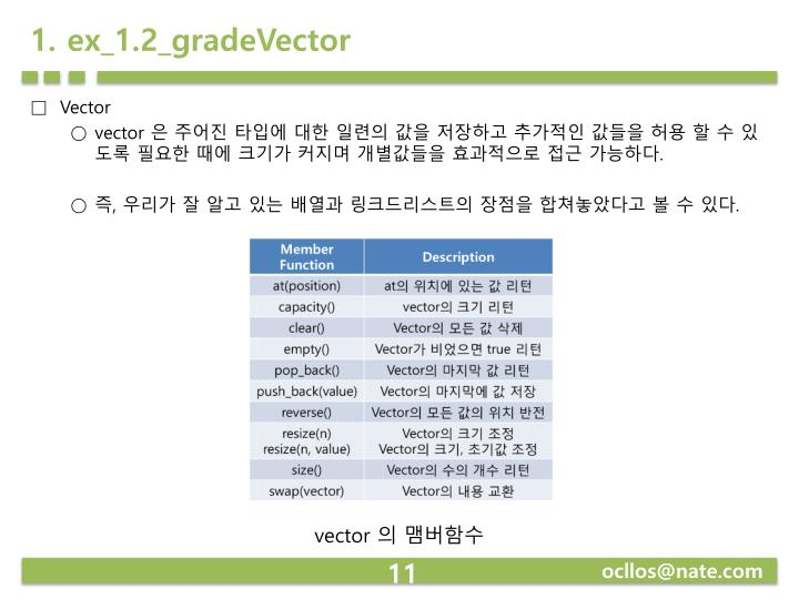 1. ex_1.2_gradeVector
