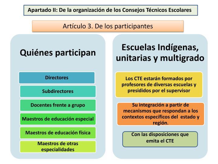 Apartado II: De la organización de los Consejos Técnicos Escolares