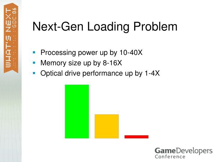 Next-Gen Loading Problem