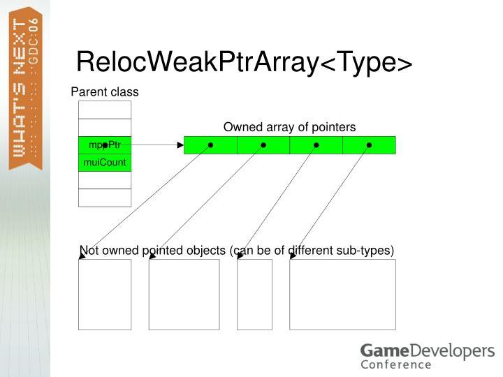 RelocWeakPtrArray<Type>