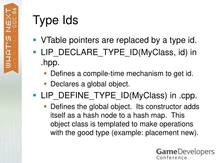 Type Ids
