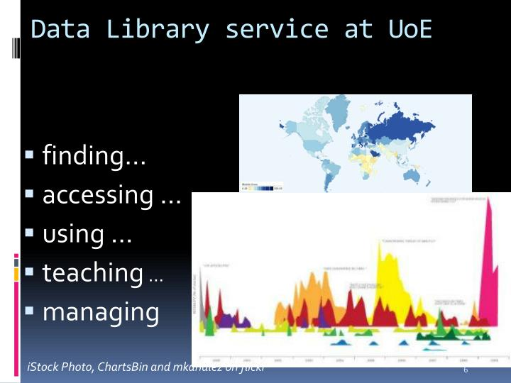 Data Library service at