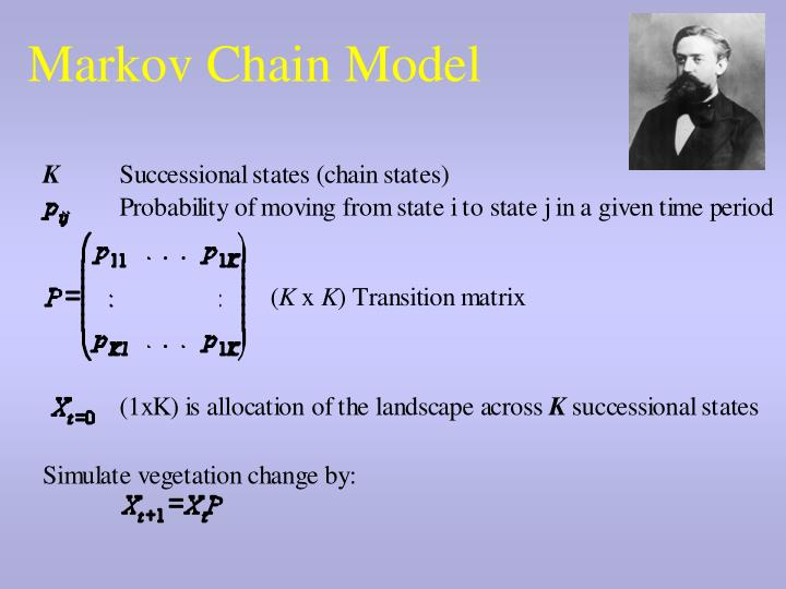 Markov Chain Model
