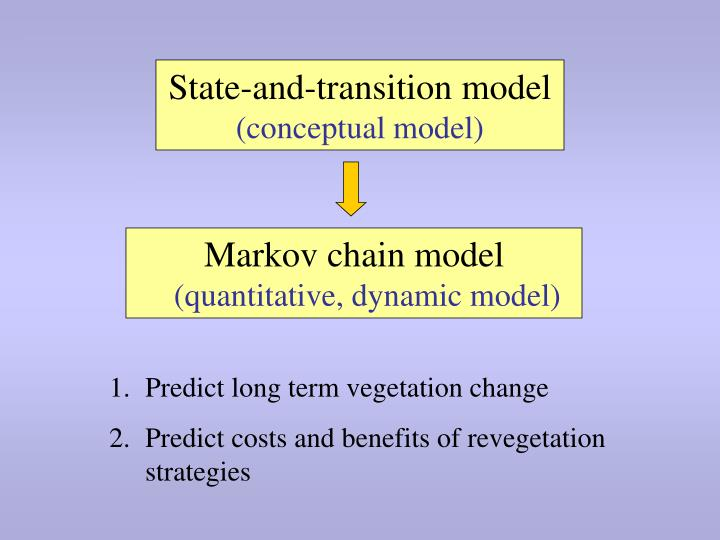 State-and-transition model