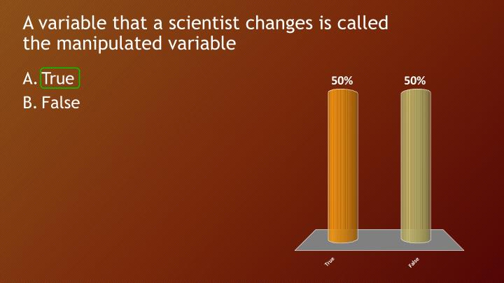 A variable that a scientist changes is called the manipulated variable