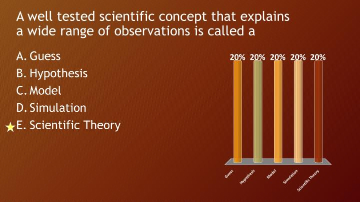 A well tested scientific concept that explains a wide range of observations is called a