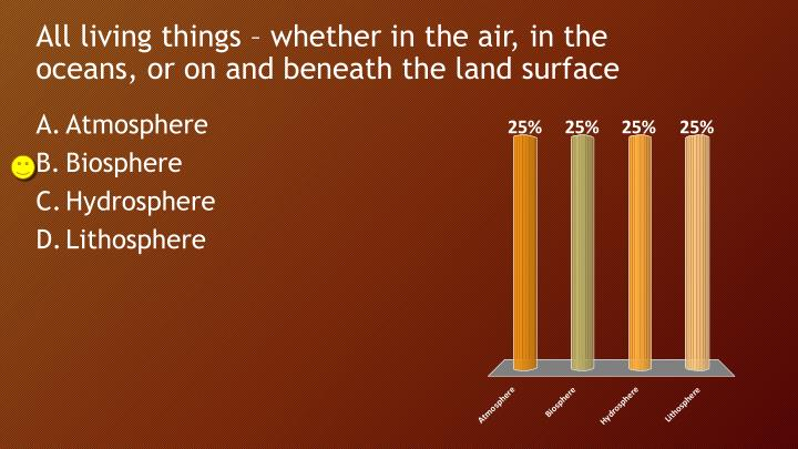 All living things – whether in the air, in the oceans, or on and beneath the land surface