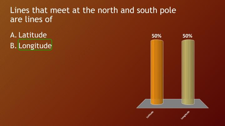 Lines that meet at the north and south pole are lines of