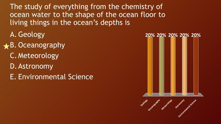 The study of everything from the chemistry of ocean water to the shape of the ocean floor to living things in the ocean's depths is