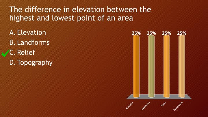 The difference in elevation between the highest and lowest point of an area