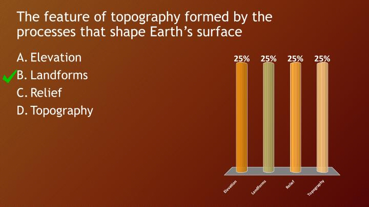 The feature of topography formed by the processes that shape Earth's surface