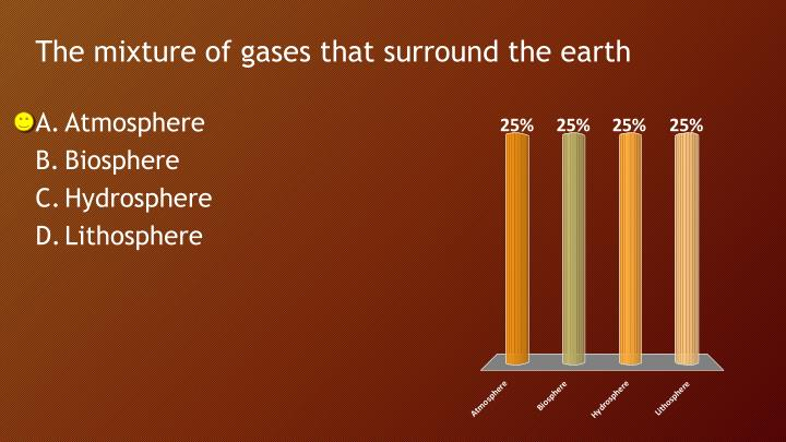 The mixture of gases that surround the earth