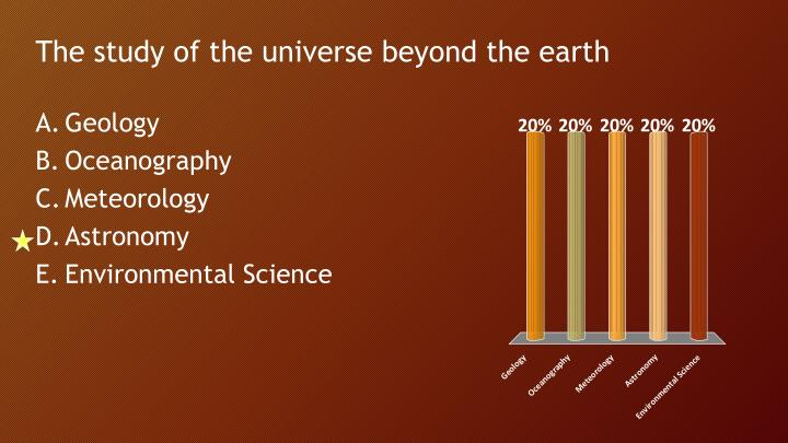 The study of the universe beyond the earth