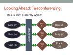 looking ahead teleconferencing
