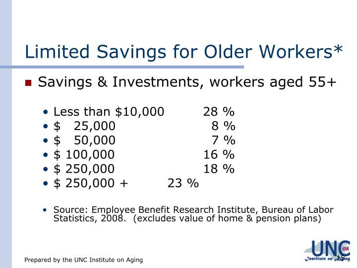 Limited Savings for Older Workers*