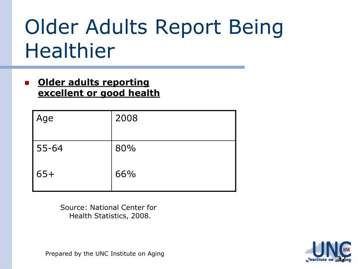 Older Adults Report Being Healthier