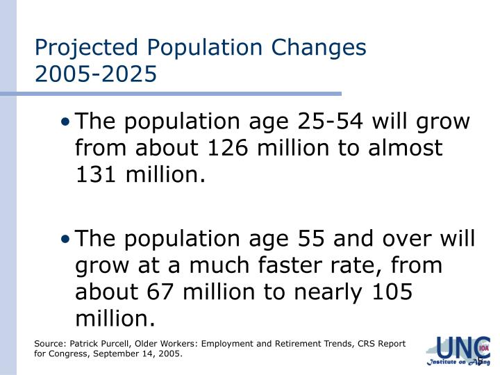 Projected Population Changes