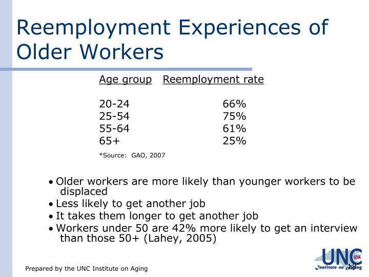Reemployment Experiences of Older Workers