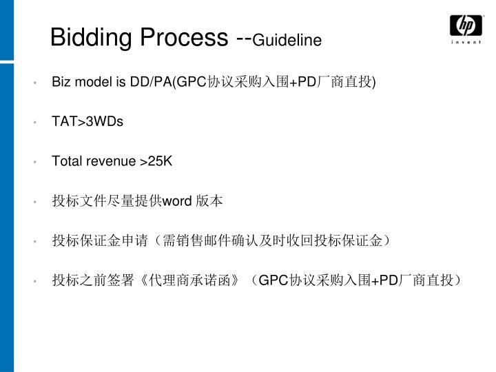 Bidding Process --