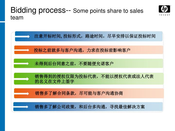 Bidding process--