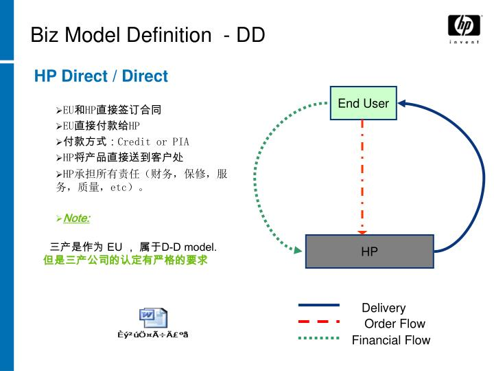Biz Model Definition  - DD