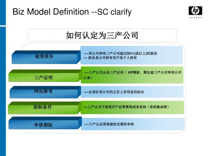 Biz Model Definition --