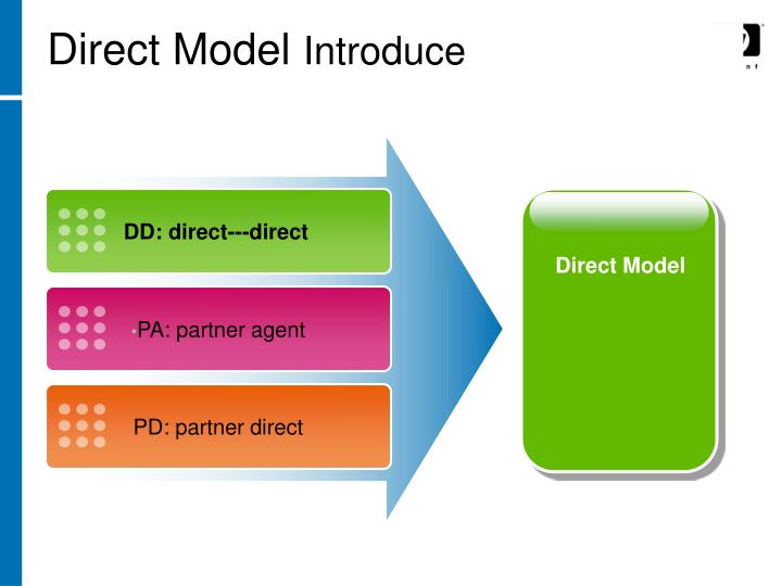 Direct Model