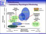 philometron ambulatory physiological monitoring