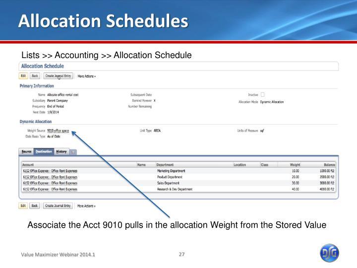 Allocation Schedules
