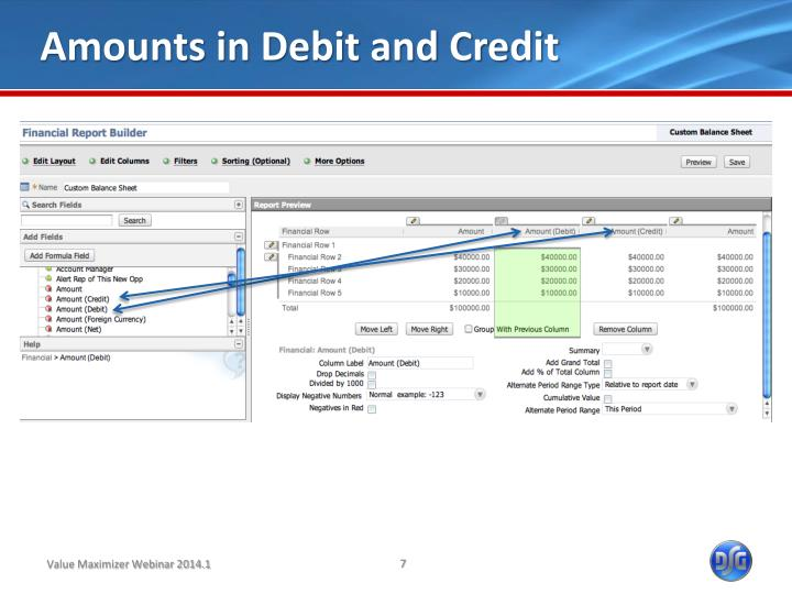 Amounts in Debit and Credit
