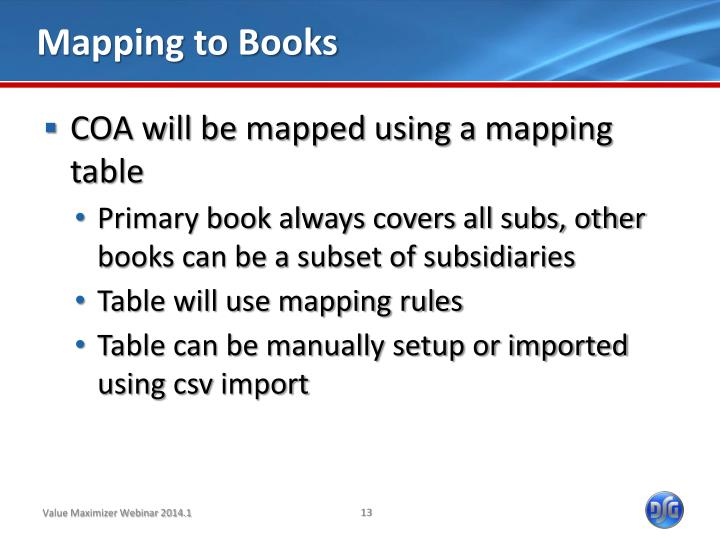 Mapping to Books