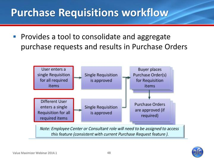 Purchase Requisitions workflow