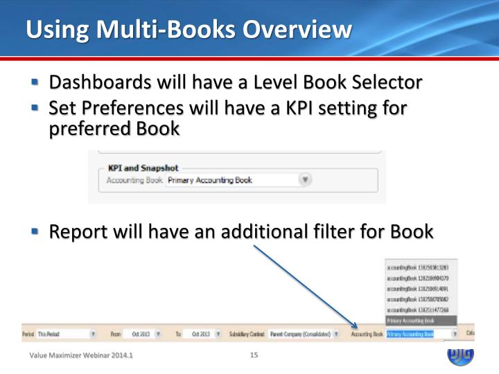 Using Multi-Books Overview