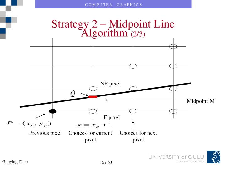 Strategy 2 – Midpoint Line