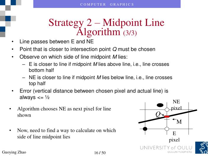 Line passes between E and NE