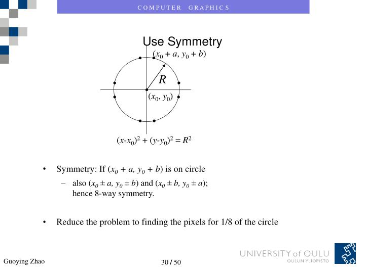 Use Symmetry