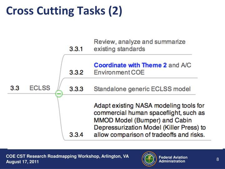Cross Cutting Tasks (2)