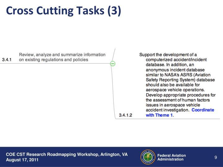 Cross Cutting Tasks (3)