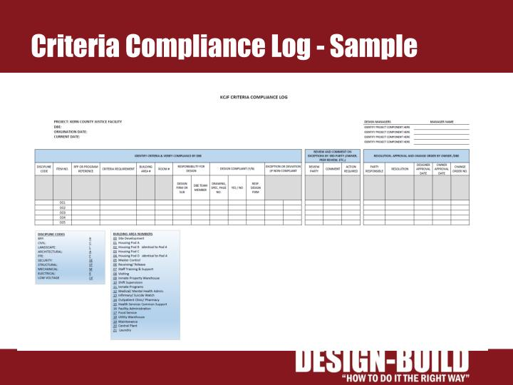 Criteria Compliance Log - Sample