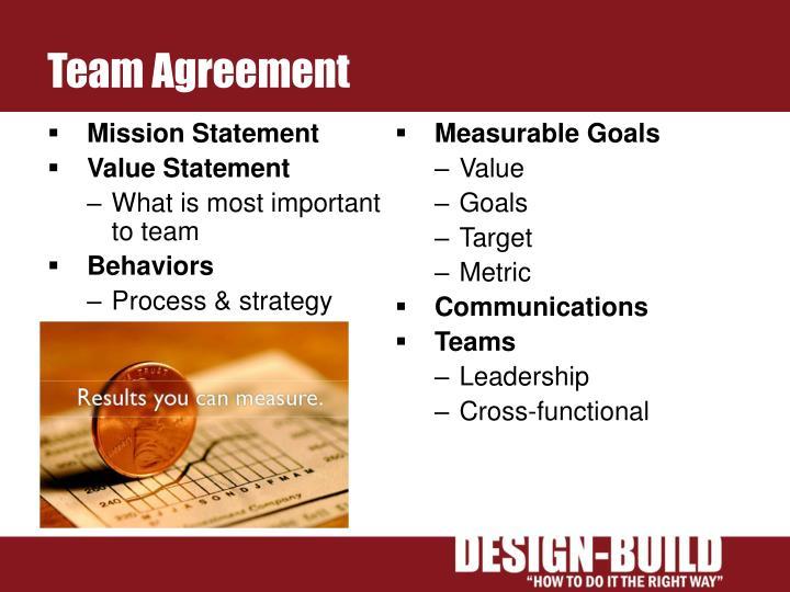 Team Agreement