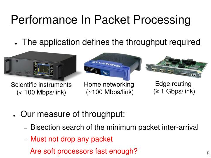Performance In Packet Processing