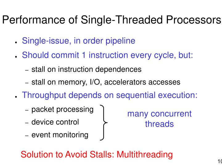 Performance of Single-Threaded Processors