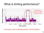 what is limiting performance