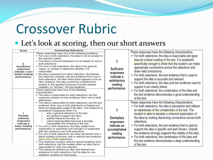 Crossover Rubric