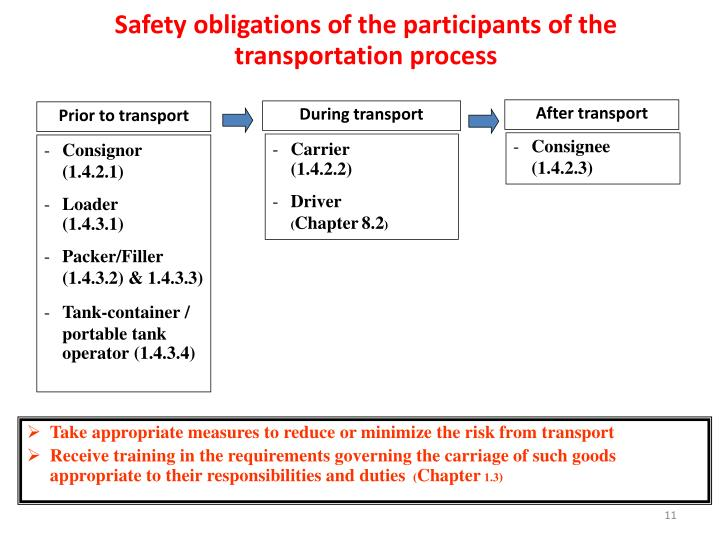 Safety obligations of the participants of the transportation process