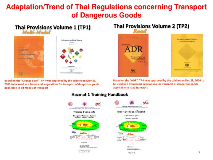 Adaptation/Trend of Thai Regulations concerning Transport of Dangerous Goods