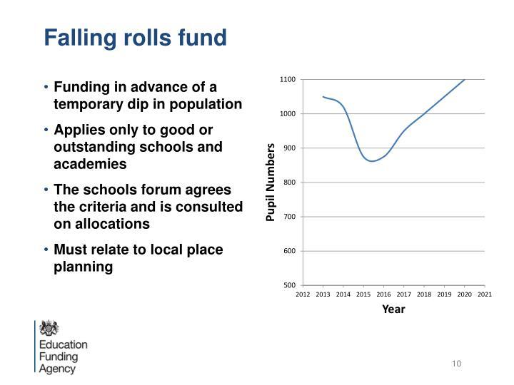 Falling rolls fund