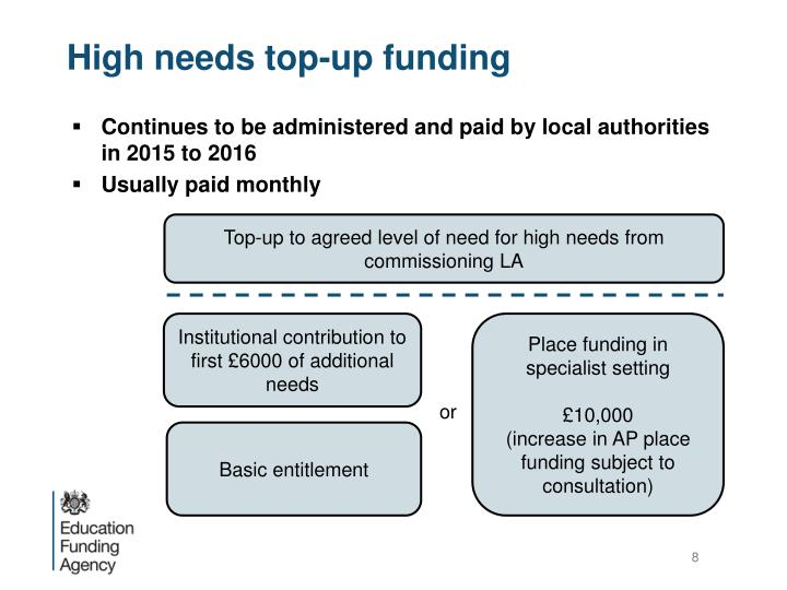 High needs top-up funding